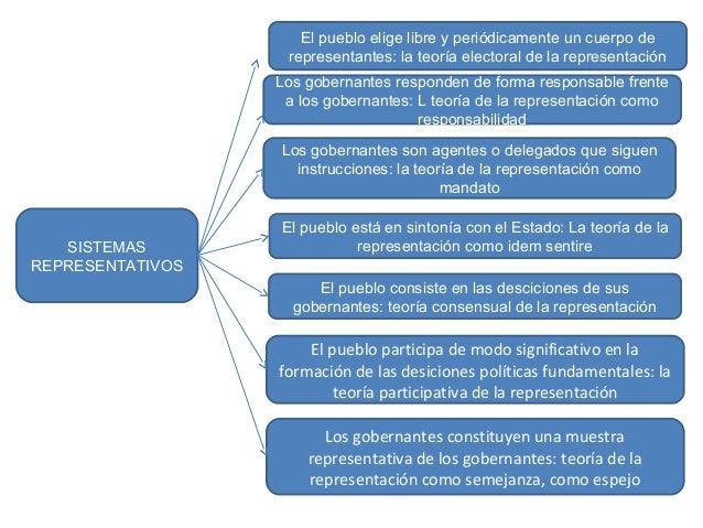 Participacion Slide 3