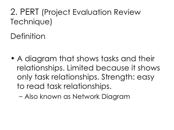 Project planning 12 2 pert project evaluation review technique definition a diagram ccuart Choice Image
