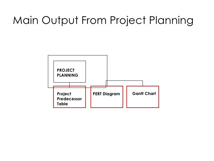 ProjectPlanningJpgCb