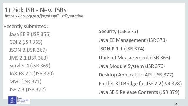 Participate In The Future Of Java Oredev