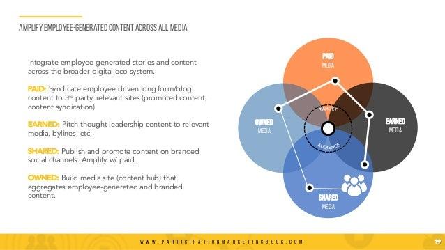 Participation Marketing: Mobil...