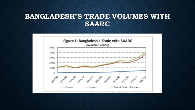trade unions in bangladesh Five years after rana plaza, the need for the bangladesh accord persists [uni global union] 2018-04-19 what the rana plaza disaster changed about worker safety [racked] 2018-04-14 clean clothes campaign calls for release of bangladeshi trade union leaders [the tribune] 2018-04-09 court sentences man to.
