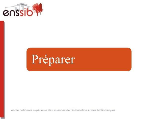 Participation : mise en oeuvre, mémento Slide 2