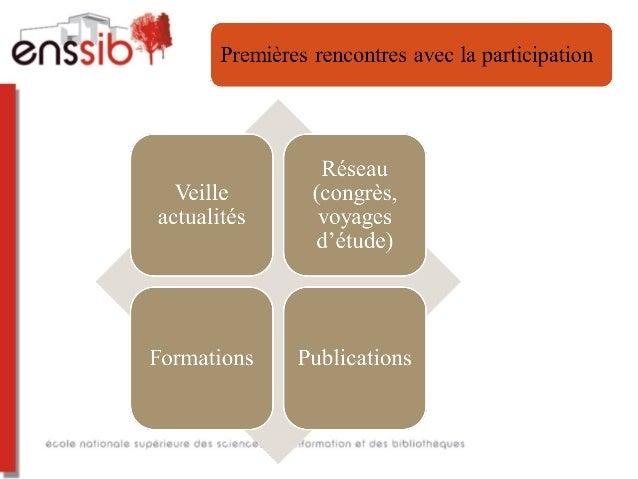 Participation : mise en oeuvre, mémento Slide 3
