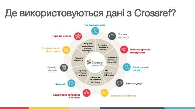 Де використовуються дані з Crossref? Метрики та аналітика Спеціалізовані бази даних Профілі авторів Анотації Трекер рукопи...