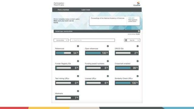 Next Steps 1. Перевіряйте ваші дані регулярно https://www.crossref.org/members/prep/ 2. Завантажуйте дані, яких не вистача...