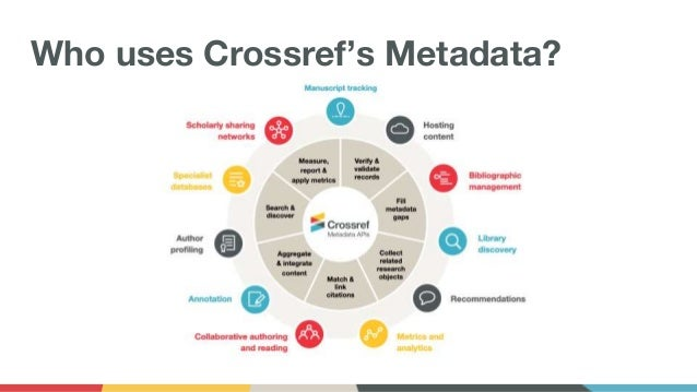 Who uses Crossref's Metadata?