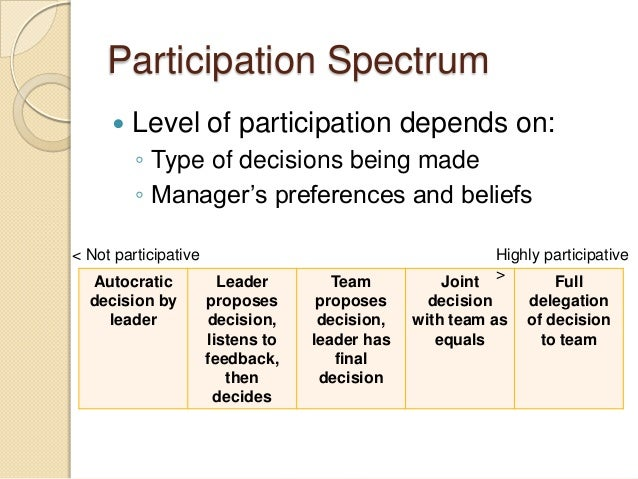 the participative style of leadership Hersey and blanchard propose a widely-used model for situational leadership.