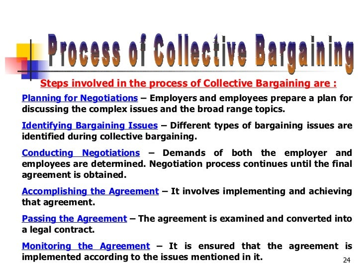 the collective bargaining process The process of collective bargaining in any bargaining agreement, certain management rights are not negotiable, including the right to manage and operate the business, hire, promote, or discharge employees.