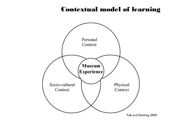Participatory approaches to museum design departing from