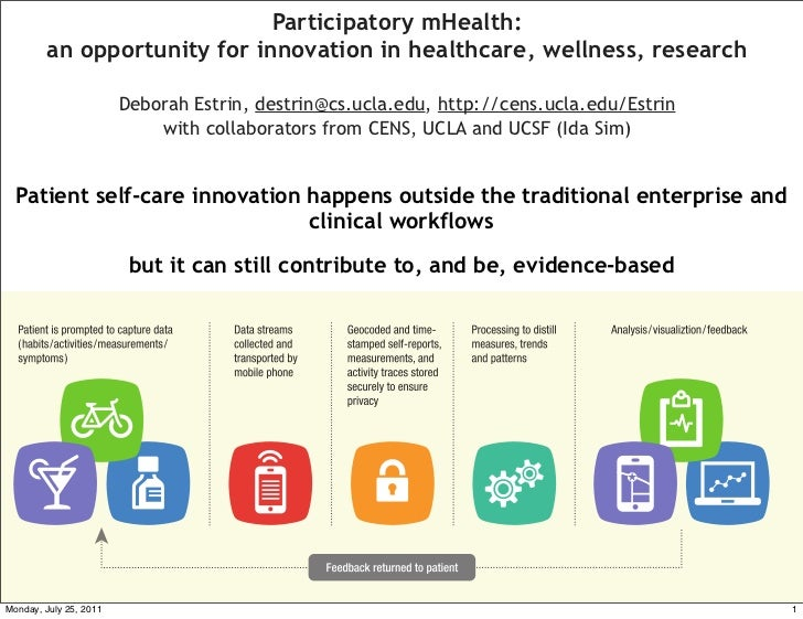Participatory mHealth:         an opportunity for innovation in healthcare, wellness, research                        Debo...