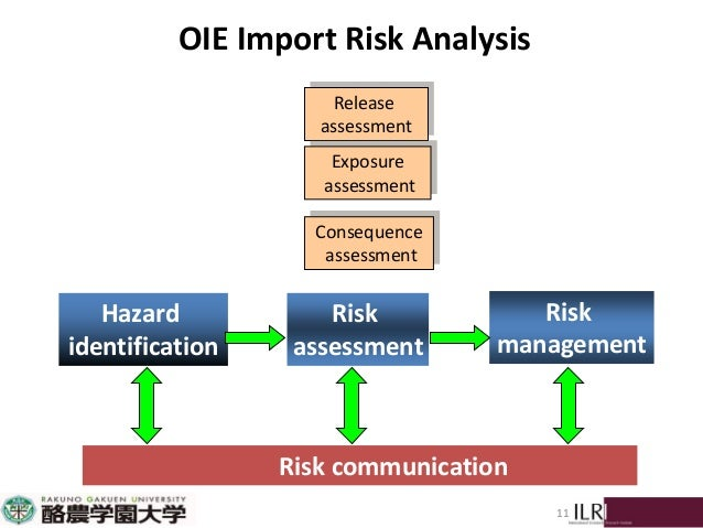 Participatory Risk Assessment Introduction