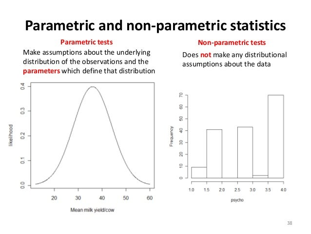 parametric and non parametric data essay example Parametric regression for such data include inference for the overall mean and   and modeling of the within subject covariance structure through nonparametric.