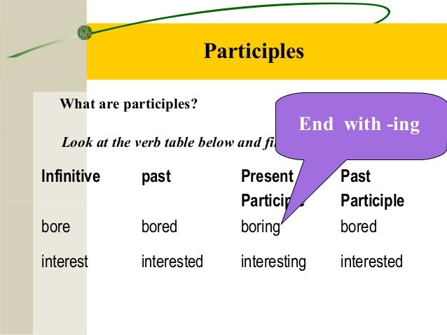 Participles   What are participles?                                         End with -ing   Look at the verb table below a...