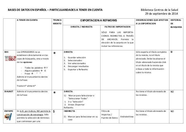 BASES DE DATOS EN ESPAÑOL – PARTICULARIDADES A TENER EN CUENTA Biblioteca Centros de la Salud  29 de septiembre de 2014  A...