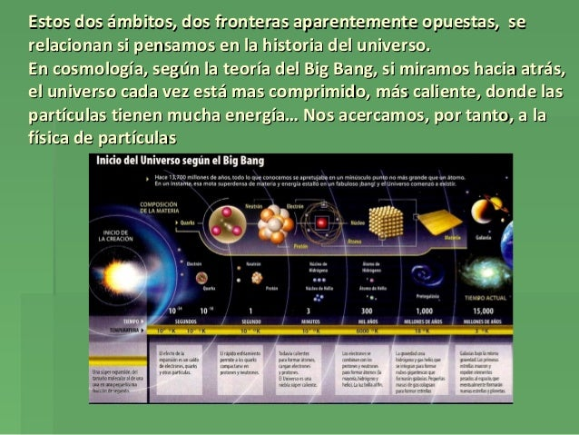 """Resultado de imagen de El extraño """"universo"""" de las partículas subatómicas"""