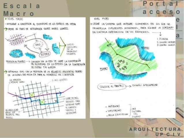 Partido arquitectonico for Que es arquitectonico wikipedia
