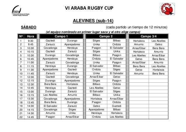 VI ARABA RUGBY CUP ALEVINES (sub-14) SÁBADO (cada partido un tiempo de 12 minutos) (el equipo nombrado en primer lugar sac...