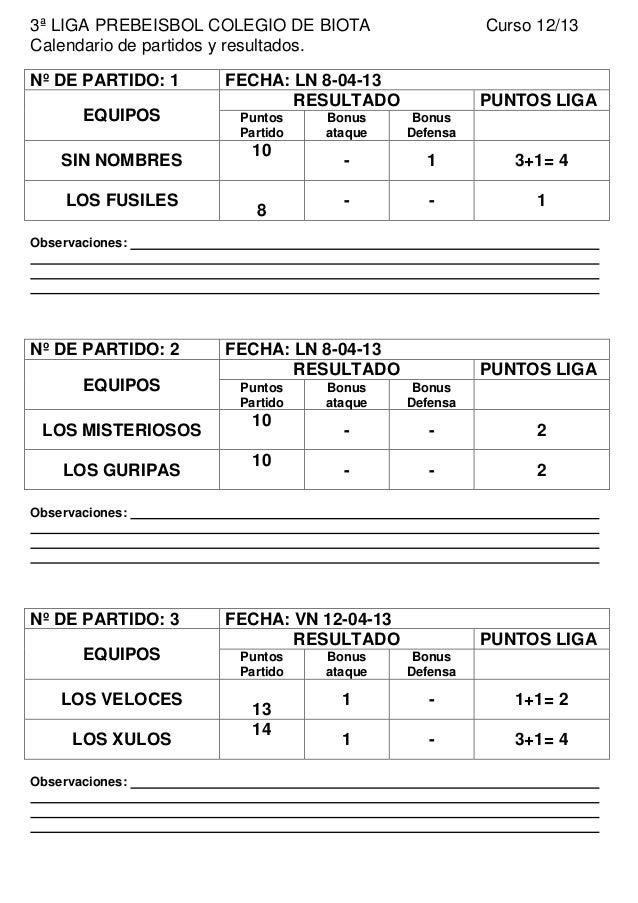 3ª LIGA PREBEISBOL COLEGIO DE BIOTA Curso 12/13Calendario de partidos y resultados.Nº DE PARTIDO: 1 FECHA: LN 8-04-13EQUIP...