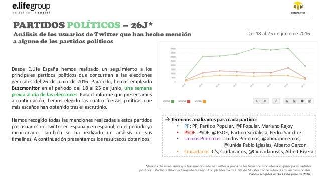Partidos politicos de España en twitter Slide 2