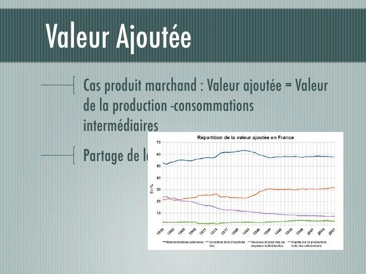 Valeur Ajoutée   Cas produit marchand : Valeur ajoutée = Valeur   de la production -consommations   intermédiaires   Parta...