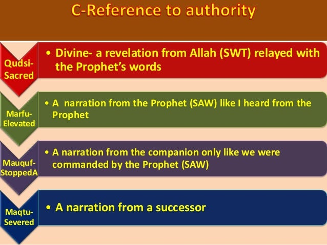 4-Munqati broken • Hadith whose link anywhere before the successor (tabe'ee),i.e., between the traditionalist and the tabe...