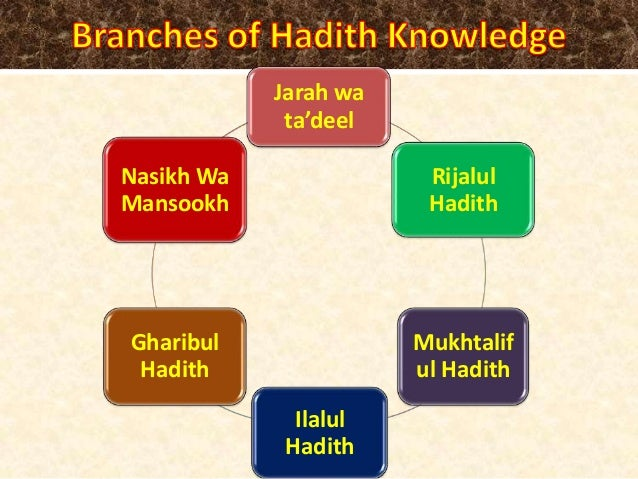 3- o Those ahadith are discussed in which there is apparent contradiction • Tatbeeq or harmony in meaning is researched be...