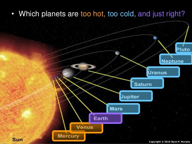 • Which planets are too hot, too cold, and just right? Copyright © 2010 Ryan P. Murphy