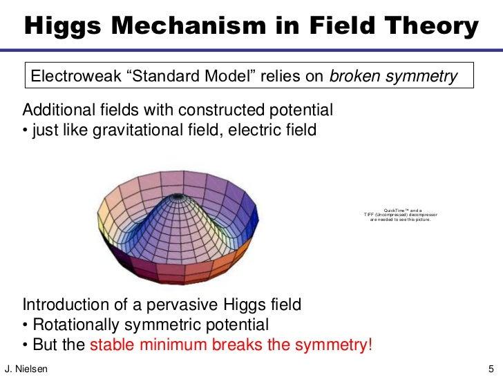 Partikel tuhan higgsboson1