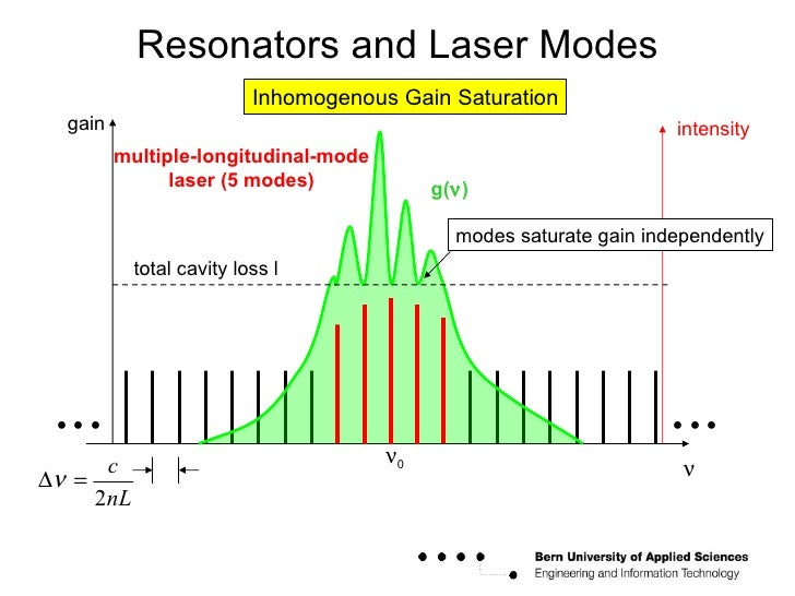 understanding the science of laser There are a few small technical errors but nothing that reading sam's laser faq  won't  understanding lasers, 2nd edition  understanding science - lasers.