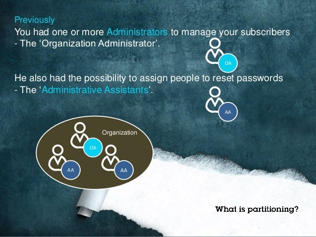 Partitioning IBM Connections Cloud Administration Slide 2