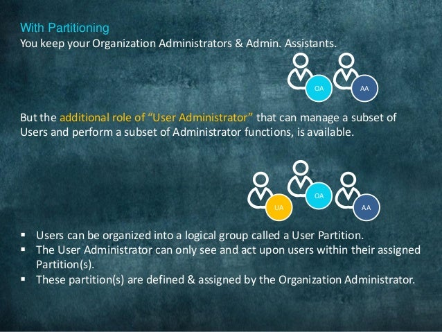 Partitioning IBM Connections Cloud Administration Slide 3