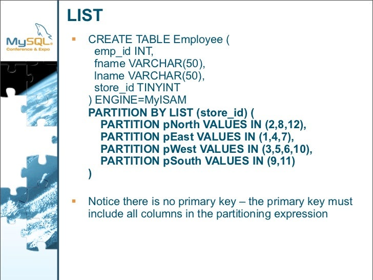 List create table employee - Mysql create table example ...