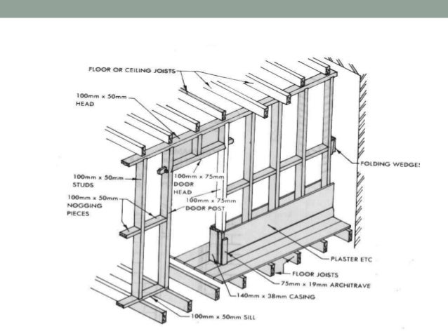 staggered or offset timber partition
