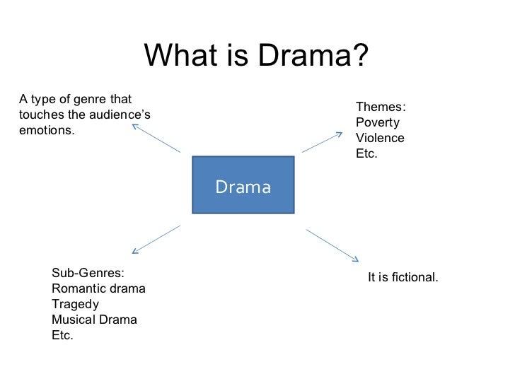 genre drama Find og se tv programmer fra drama her.