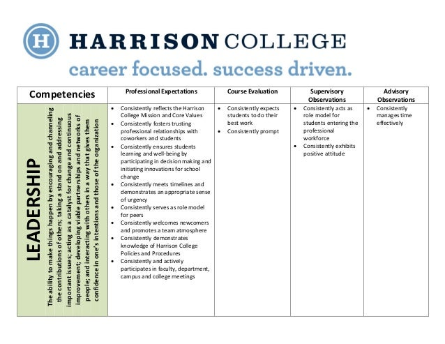 Competencies                                                                  Professional Expectations                 Co...