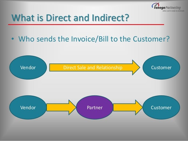 Sales Partner Channel or Direct Sales The Business Case – What is Channel Sales