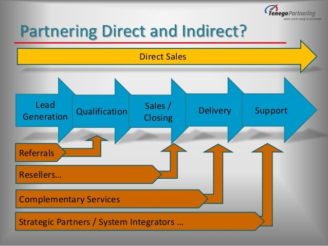Sales Partner Channel or Direct Sales - The Business Case