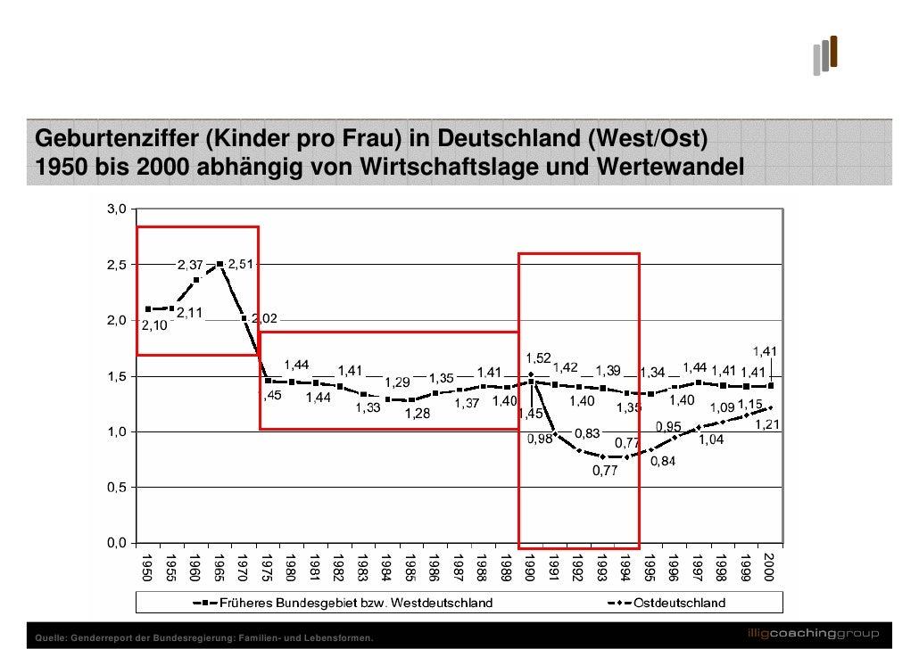 Singlehaushalte deutschland statistik