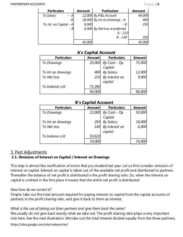 Partnership capital account example.