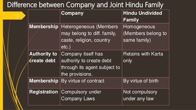 distinguish between partnership and company