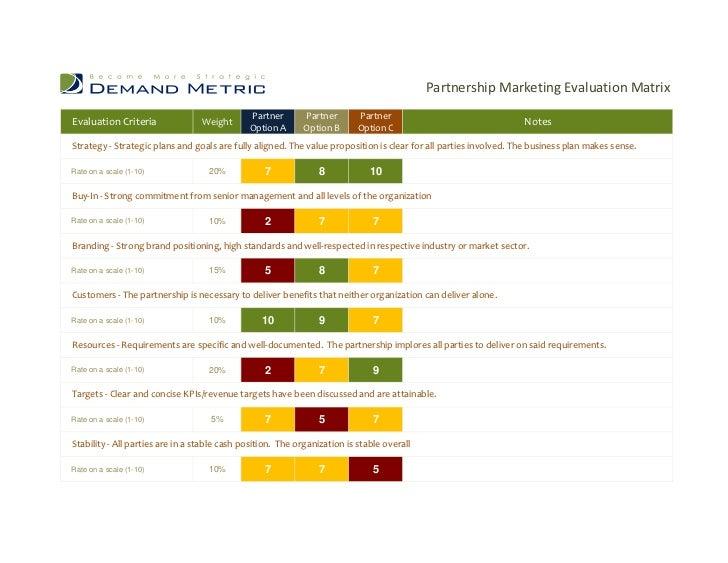 Partnership Marketing Evaluation Matrix                                              Partner       Partner        PartnerE...