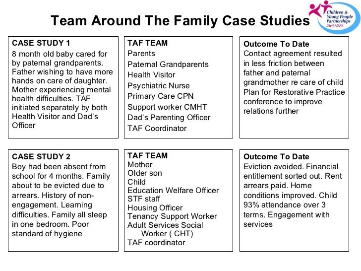 Types of Intervention Studies - Boston University