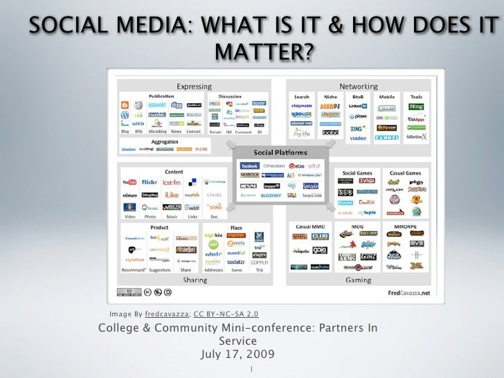 SOCIAL MEDIA: WHAT IS IT & HOW DOES IT                MATTER?           Image By fredcavazza; CC BY-NC-SA 2.0       Colleg...