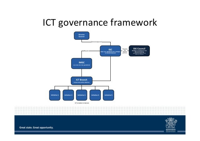 E-governance in India: Concept, Initiatives and Issues