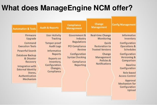 Software configuration management research paper