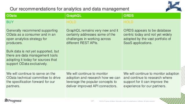 REST API debate: OData vs GraphQL vs ORDS