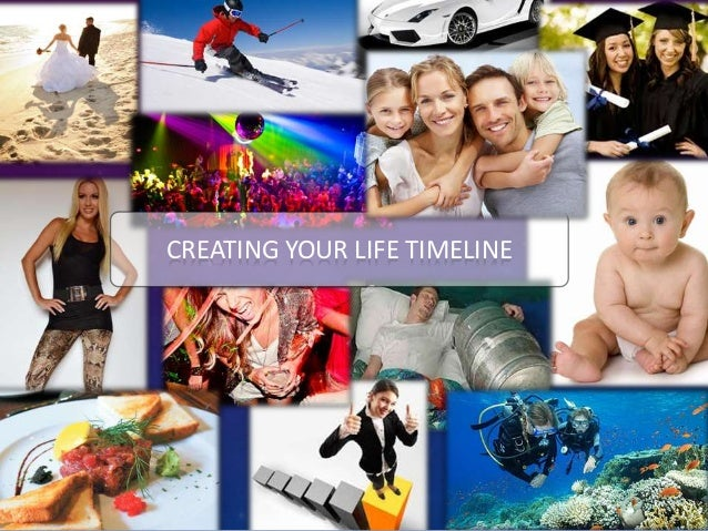 CREATING YOUR LIFE TIMELINE