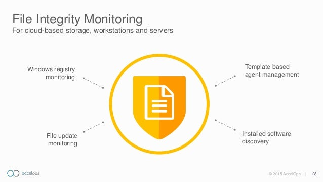 File Integrity Monitoring Windows Splunk