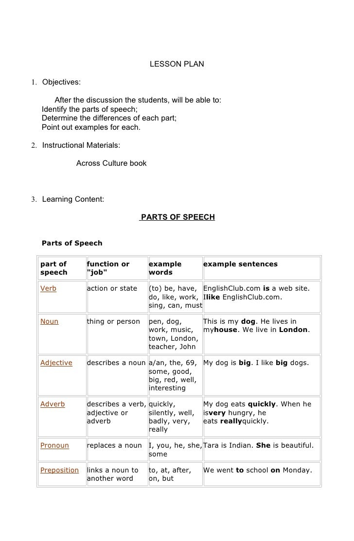 Worksheets Parts Of Speech Worksheets High School of speech lesson plan part plan